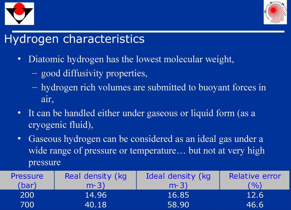 fluid), Gaseous hydrogen can be considered as an ideal gas under a wide range of pressure or temperature but not at very