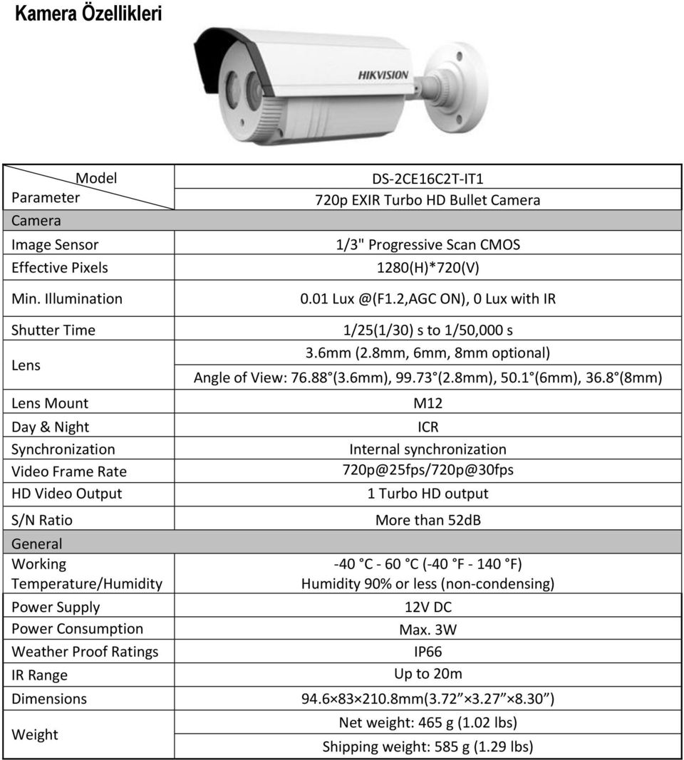 "Ratings IR Range Dimensions Weight DS-2CE16C2T-IT1 720p EXIR Turbo HD Bullet Camera 1/3"" Progressive Scan CMOS 1280(H)*720(V) 0.01 Lux @(F1.2,AGC ON), 0 Lux with IR 1/25(1/30) s to 1/50,000 s 3."