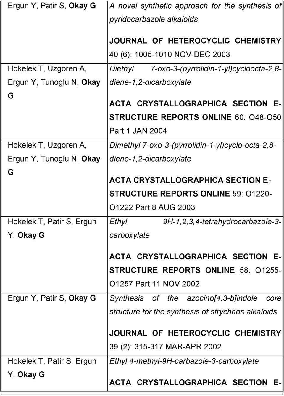 SECTION E- STRUCTURE REPORTS ONLINE 60: O48-O50 Part 1 JAN 2004 Dimethyl 7-oxo-3-(pyrrolidin-1-yl)cyclo-octa-2,8- diene-1,2-dicarboxylate ACTA CRYSTALLOGRAPHICA SECTION E- STRUCTURE REPORTS ONLINE