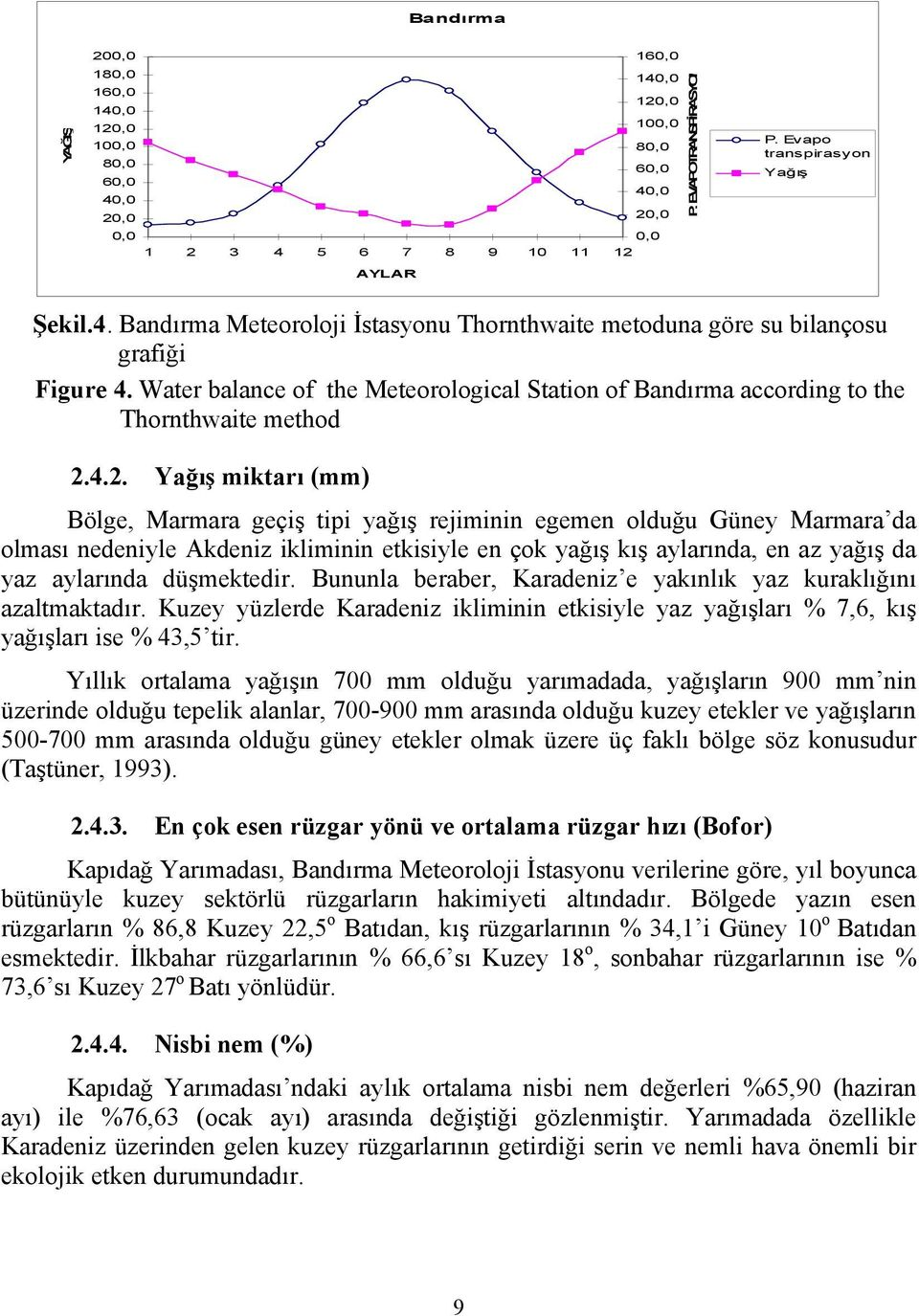 Water balance of the Meteorological Station of Bandırma according to the Thornthwaite method 2.