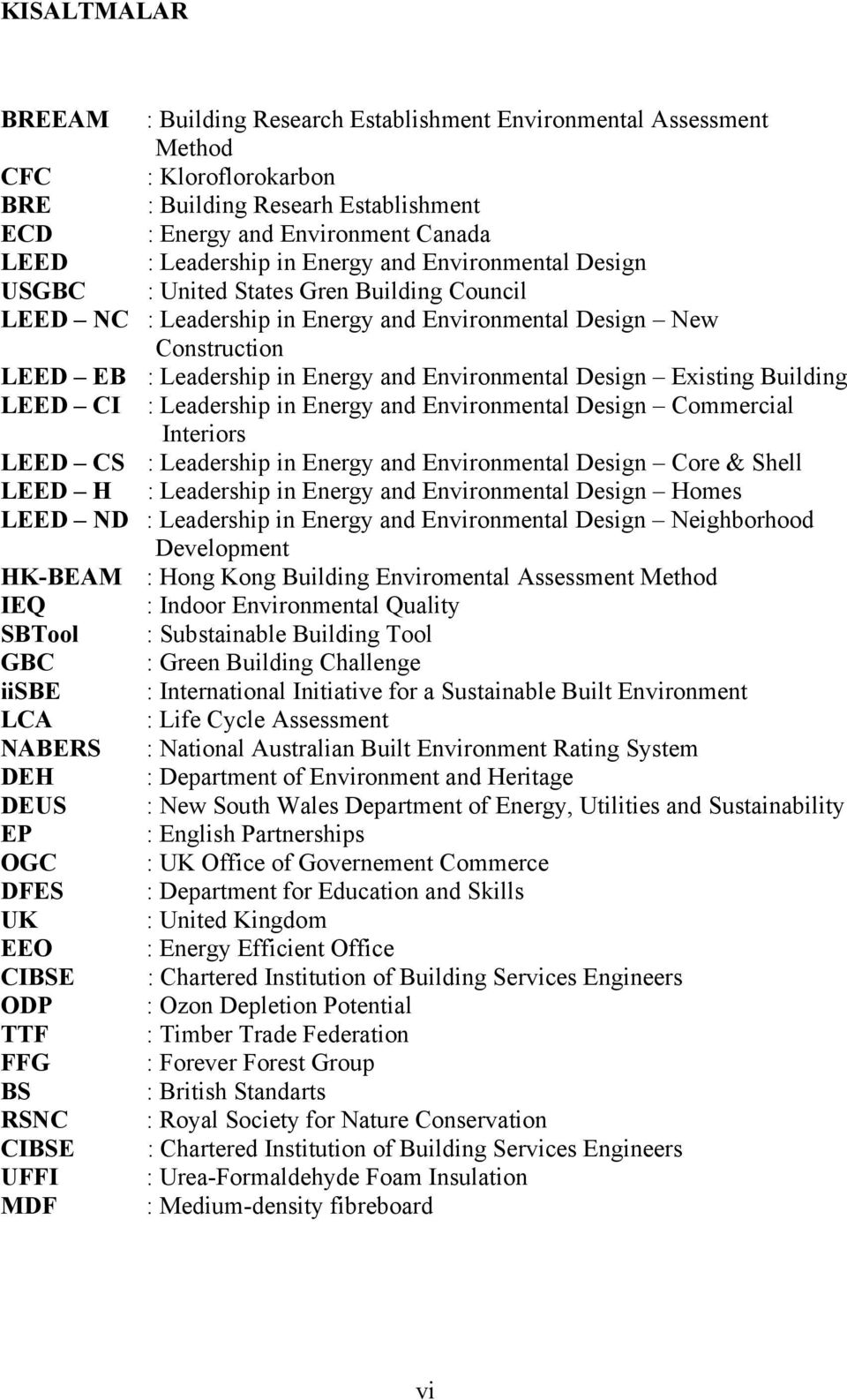 Environmental Design Existing Building LEED CI : Leadership in Energy and Environmental Design Commercial Interiors LEED CS : Leadership in Energy and Environmental Design Core & Shell LEED H :