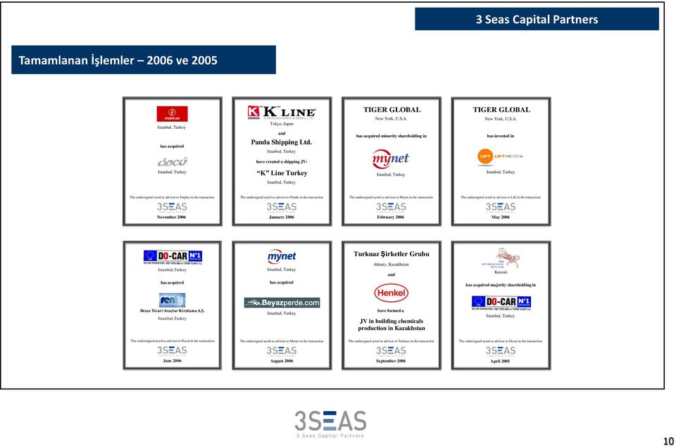 Ş The undersigned acted as advisor to Farplas in the transaction The undersigned acted as advisor to Farplas in the transaction have created a Shipping Joint Venture: have created a shipping JV: K K