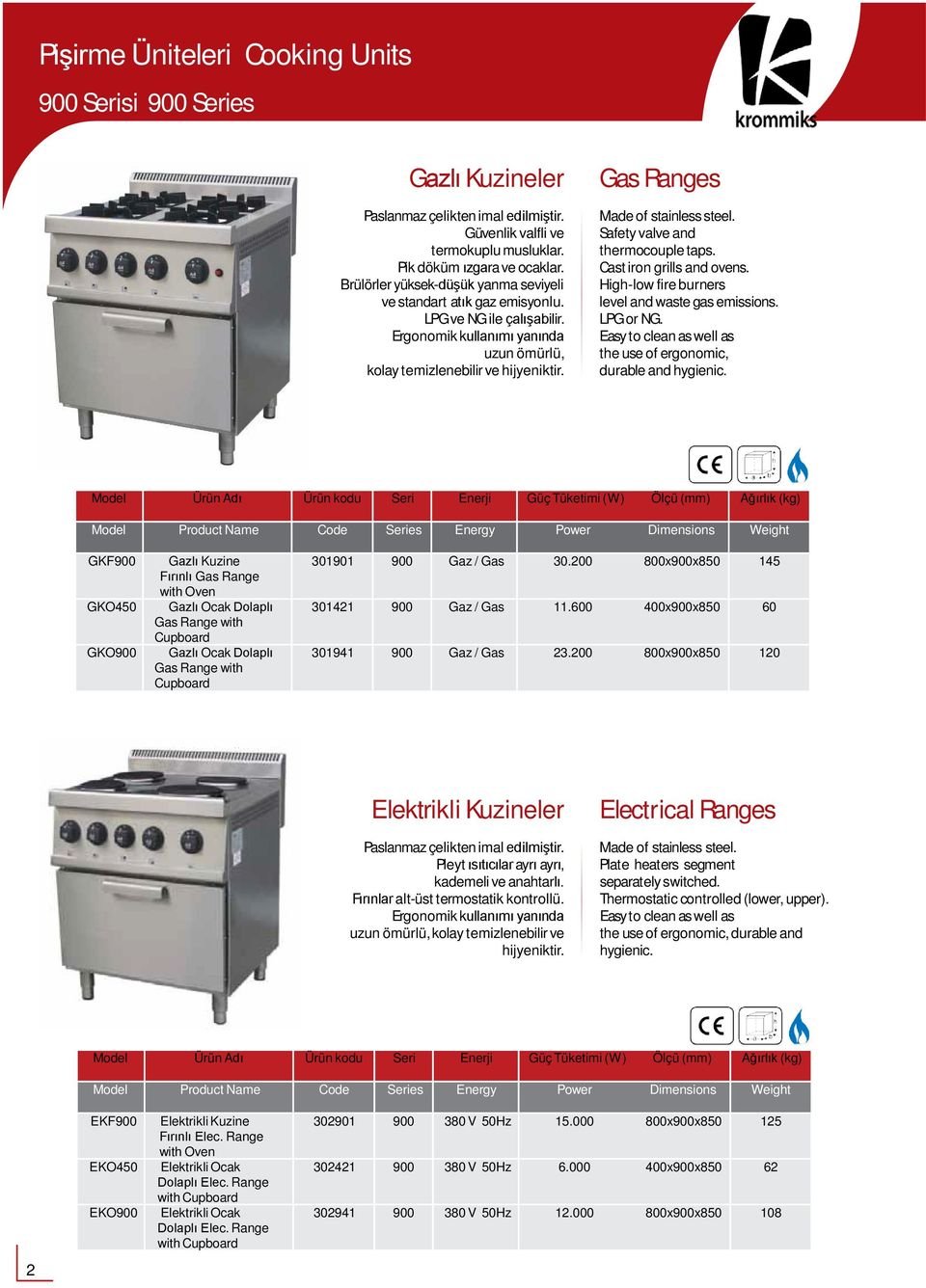 Gas Ranges Safety valve and thermocouple taps. Cast iron grills and ovens. High-low fire burners level and waste gas emissions. LPGor NG.