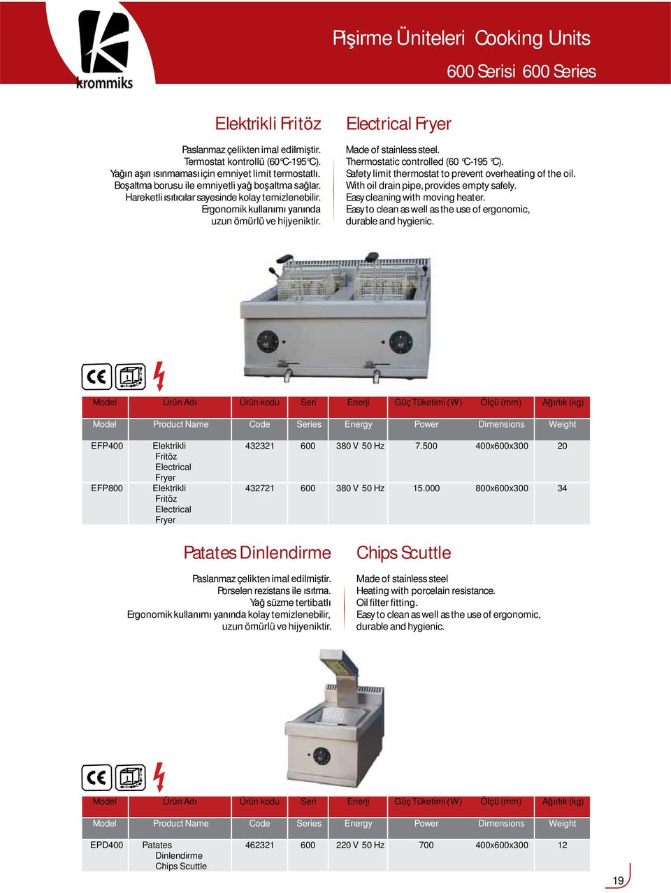 Electrical Fryer Thermostatic controlled (60 C-195 C). Safety limit thermostat to prevent overheating of the oil. Withoil drain pipe, provides empty safely. Easycleaning with moving heater.