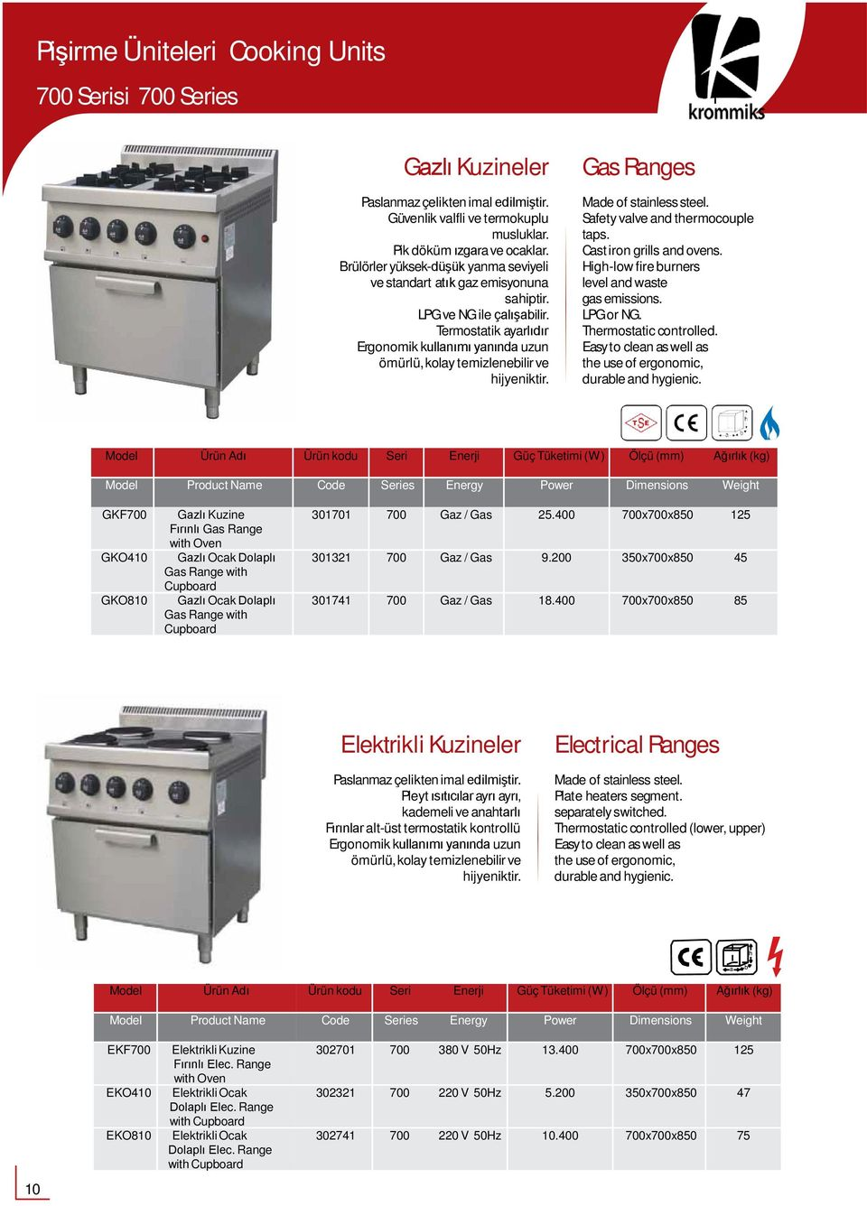 Termostatik ayarlıdır Ergonomik kullanımı yanında uzun ömürlü,kolay temizlenebilir ve hijyeniktir. Gas Ranges Safety valve and thermocouple taps. Cast iron grills and ovens.