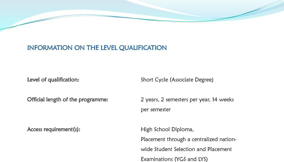 year, 14 weeks per semester Access requirement(s): High School Diploma, Placement