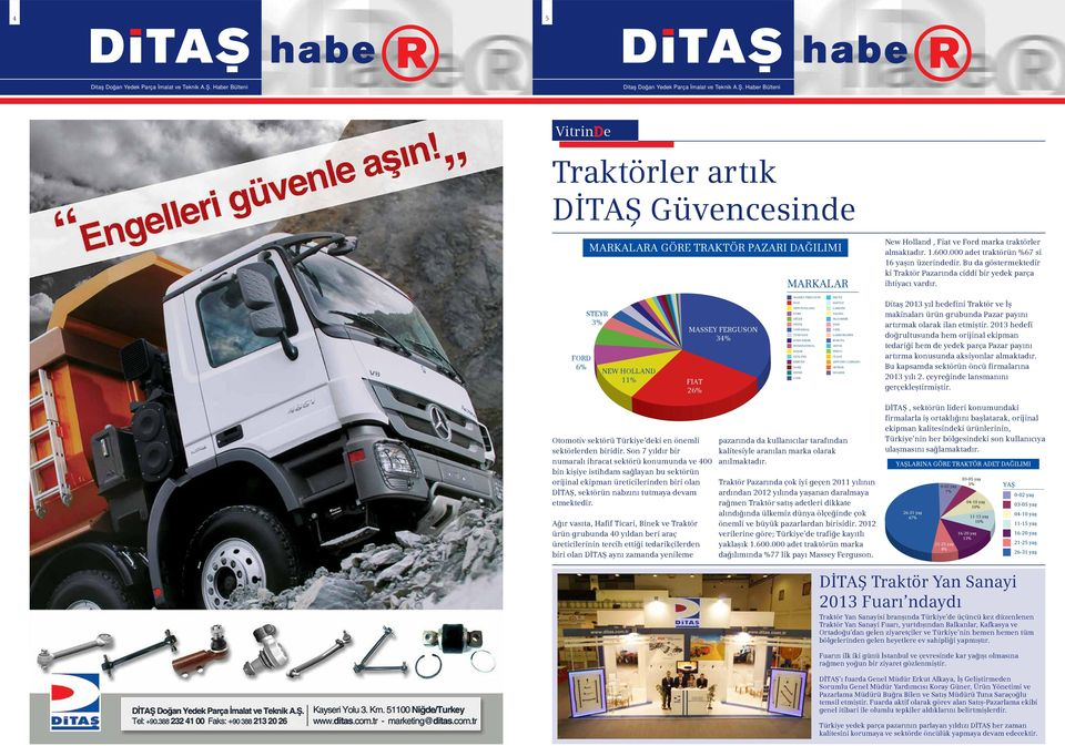FORD 6% STEYR 3% NEW HOLLAND 11% MASSEY FERGUSON 34% FIAT 26% MASSEY FERGUSON FIAT NEW HOLLAND FORD DİĞER STEYR UNİVERSAL TÜMOSAN JOHN DEERE INTERNATINOL BAŞAK LEYLAND ERKUNT SAME INTER CASE DEUTZ