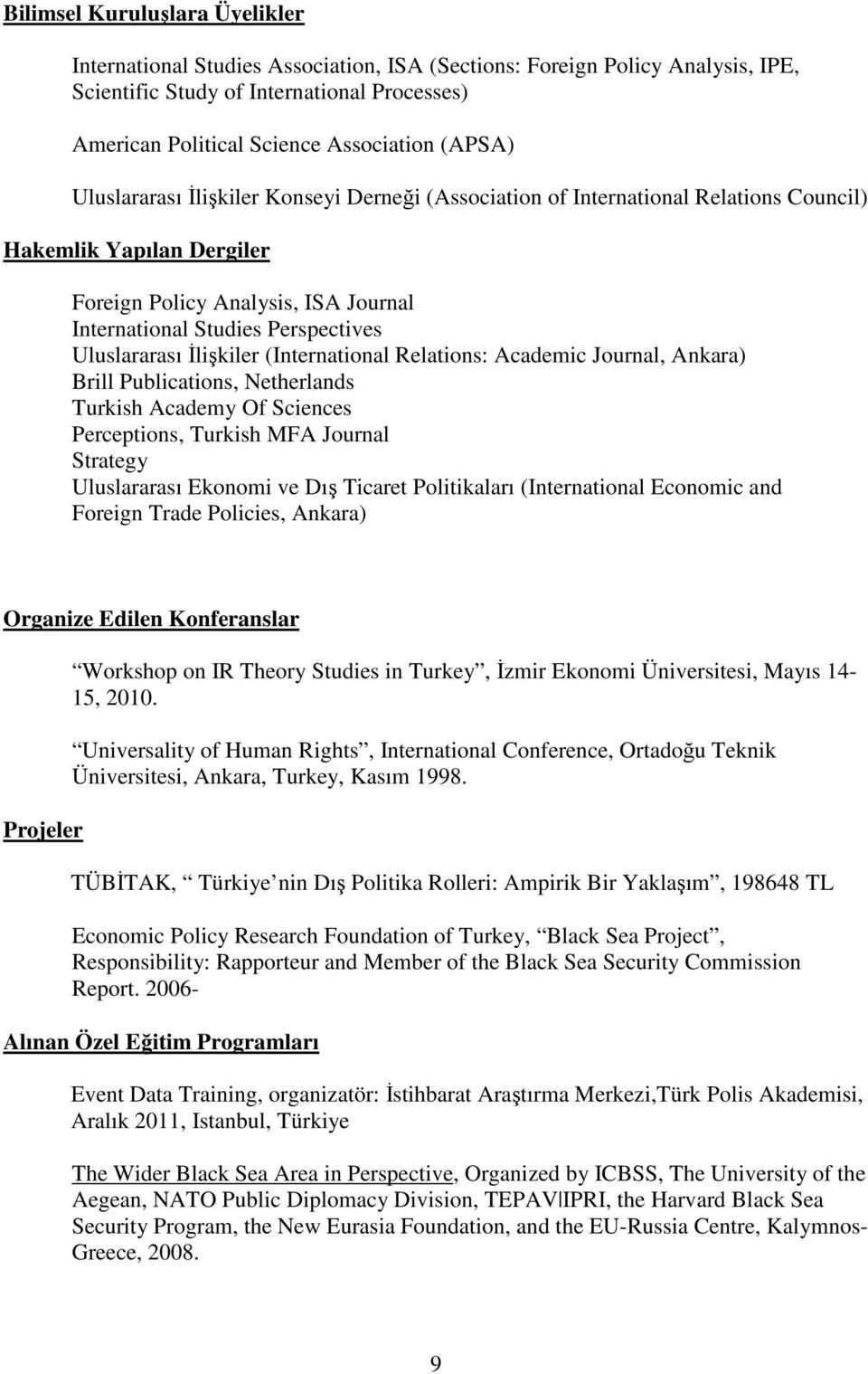 Uluslararası İlişkiler (International Relations: Academic Journal, Ankara) Brill Publications, Netherlands Turkish Academy Of Sciences Perceptions, Turkish MFA Journal Strategy Uluslararası Ekonomi