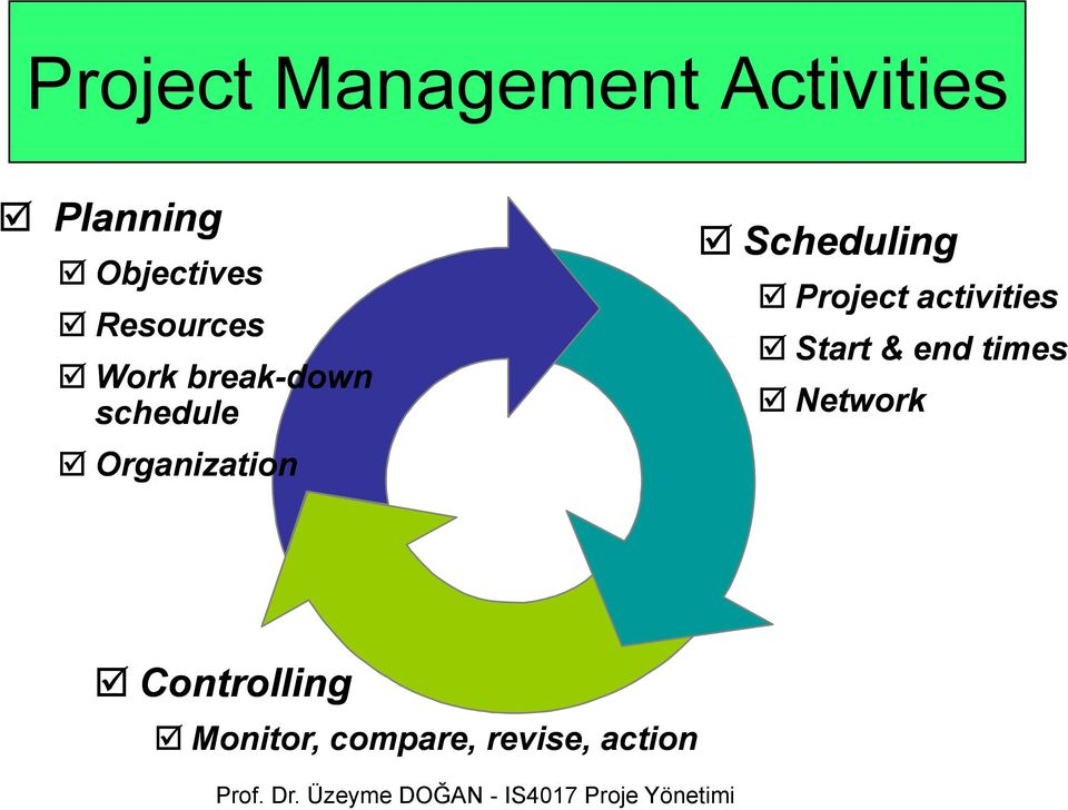 Scheduling Project activities Start & end times