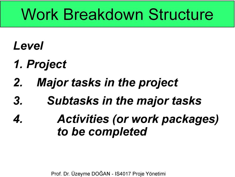 Major tasks in the project 3.