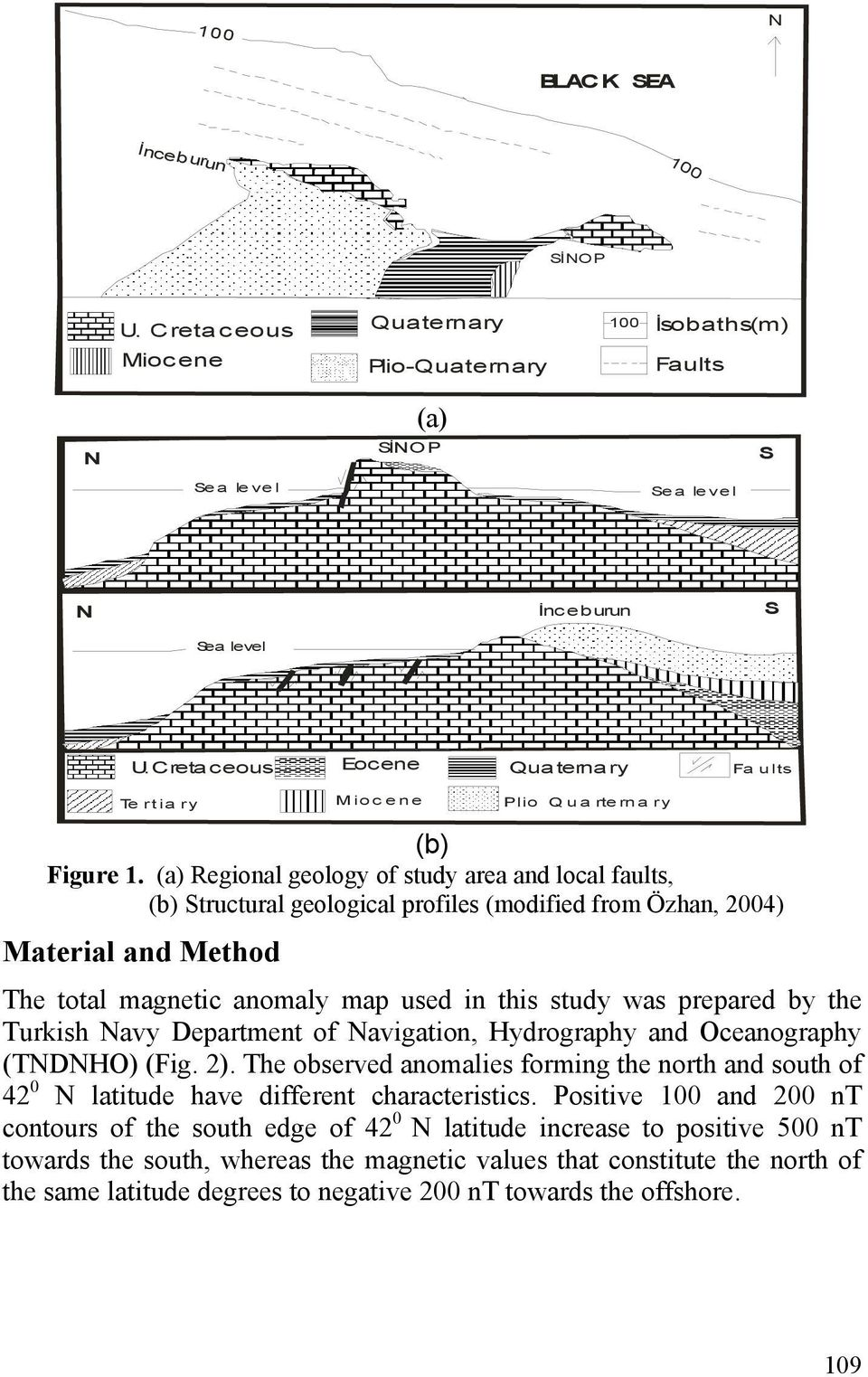 (a) Regional geology of study area and local faults, (b) Structural geological profiles (modified from Özhan, 24) Material and Method The total magnetic anomaly map used in this study was prepared by