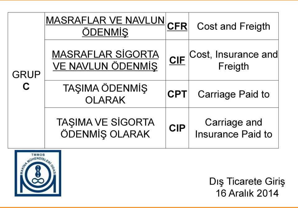 CIF CPT Cost, Insurance and Freigth Carriage Paid to