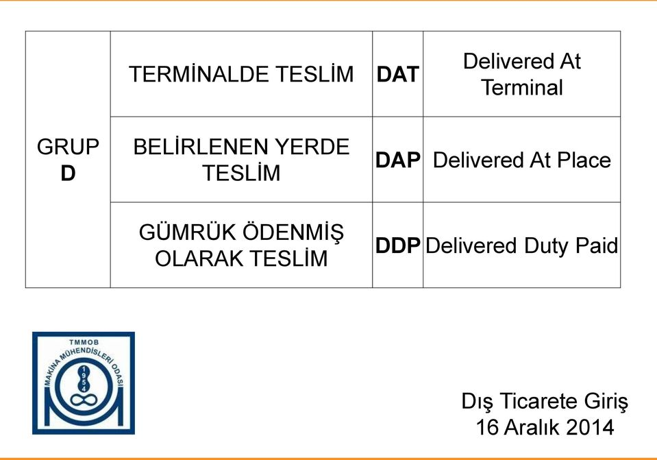 TESLİM DAP Delivered At Place GÜMRÜK