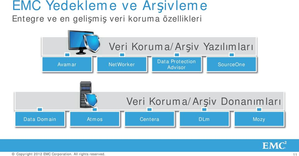Avamar NetWorker Data Protection Advisor SourceOne Veri