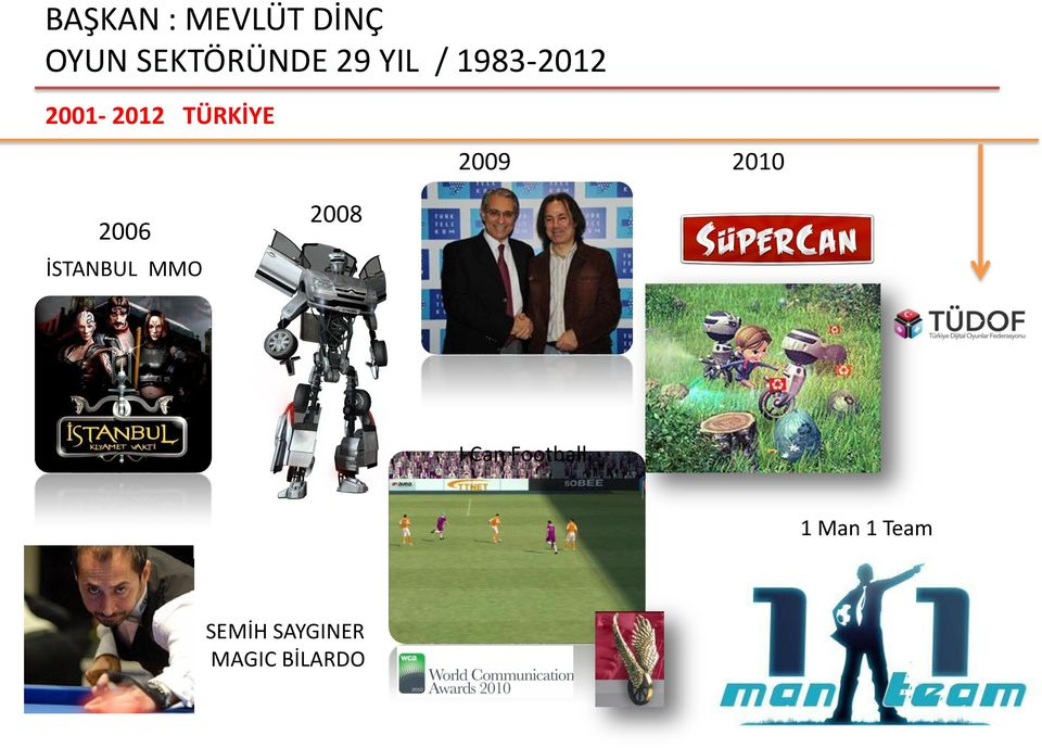 2010 2006 İSTANBUL MMO 2008 I Can