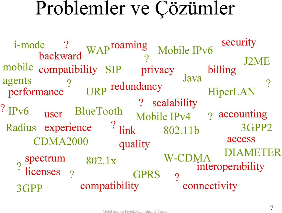 ? scalability IPv6 user BlueTooth Mobile IPv4? accounting Radius experience? link 802.