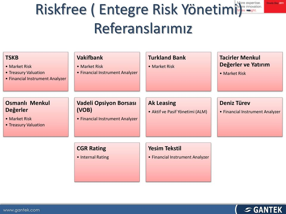 Menkul Değerler Market Risk Treasury Valuation Vadeli Opsiyon Borsası (VOB) Financial Instrument Analyzer Ak Leasing Aktif ve
