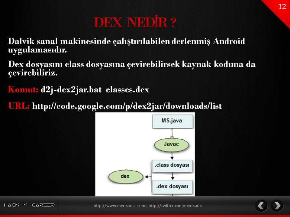 çevirebiliriz. Komut: d2j-dex2jar.bat classes.dex URL: http://code.google.