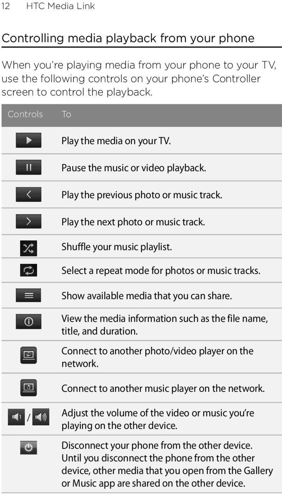 Select a repeat mode for photos or music tracks. Show available media that you can share. View the media information such as the file name, title, and duration.