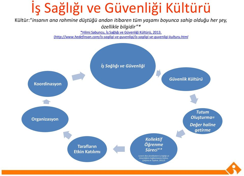 com/is-sagligi-ve-guvenligi/is-sagligi-ve-guvenligi-kulturu.
