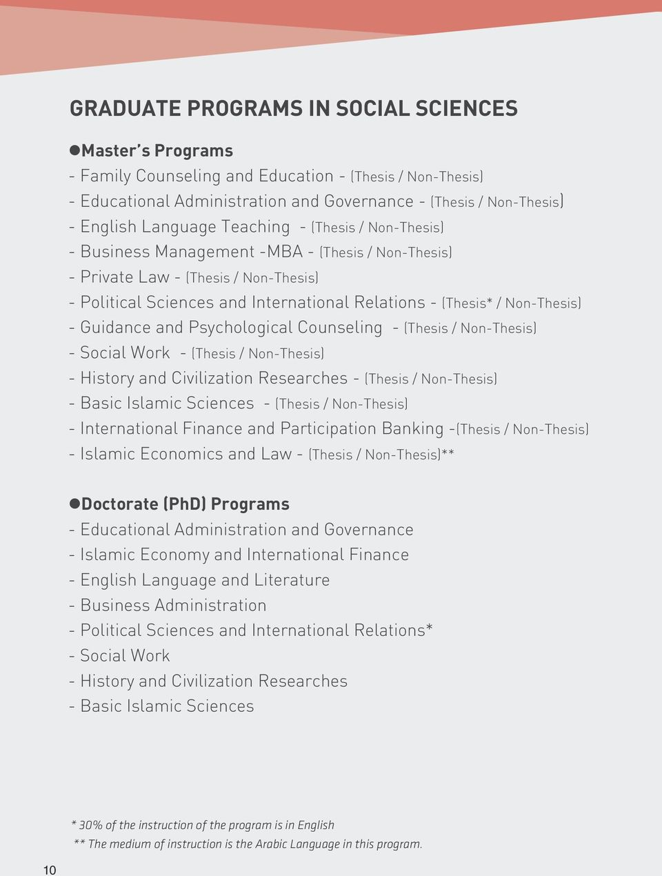 Guidance and Psychological Counseling - (Thesis / Non-Thesis) - Social Work - (Thesis / Non-Thesis) - History and Civilization Researches - (Thesis / Non-Thesis) - Basic Islamic Sciences - (Thesis /
