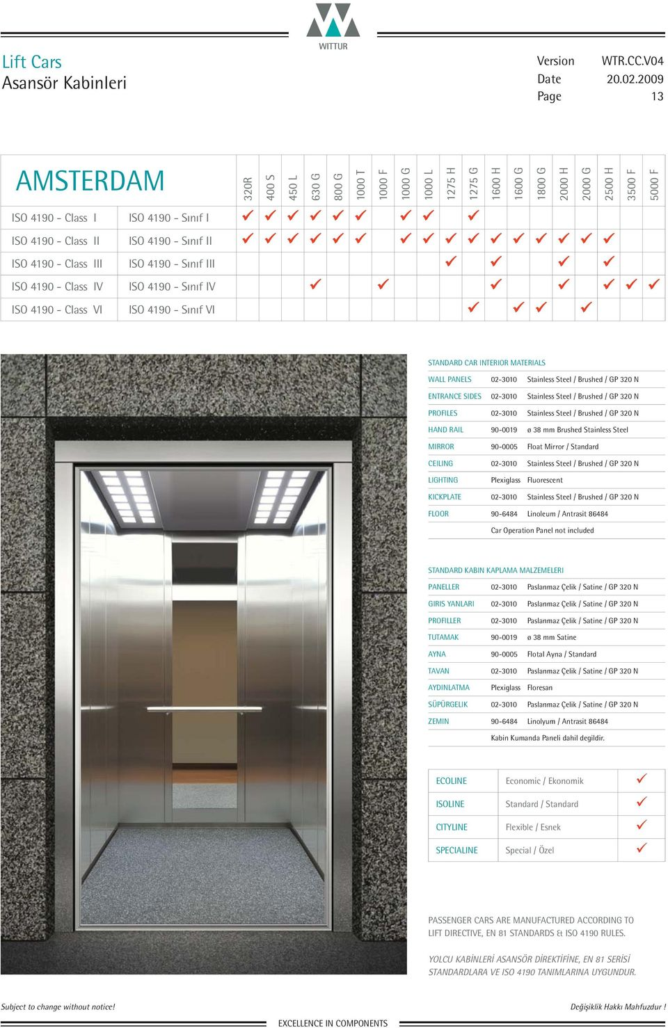 PANELS 02-3010 Stainless Steel / Brushed / GP 320 N FLOOR 90-6484 Linoleum / Antrasit