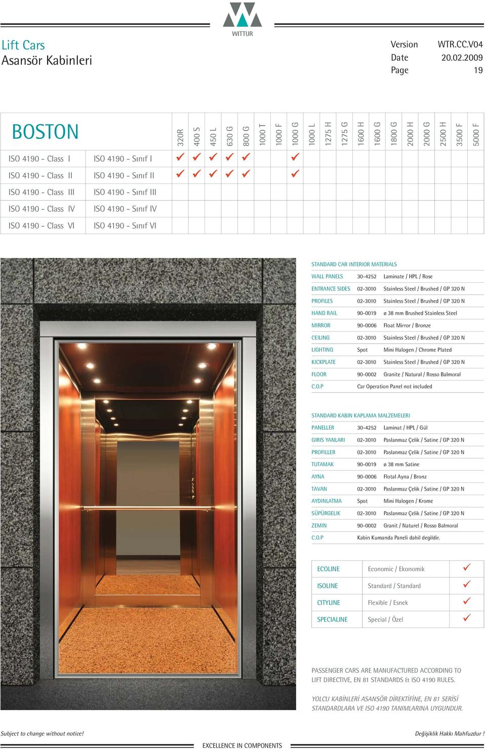 Bronze LIGHTING Spot Mini Halogen / Chrome Plated FLOOR 90-0002 Granite / Natural / Rosso Balmoral PANELLER 30-4252 Laminat