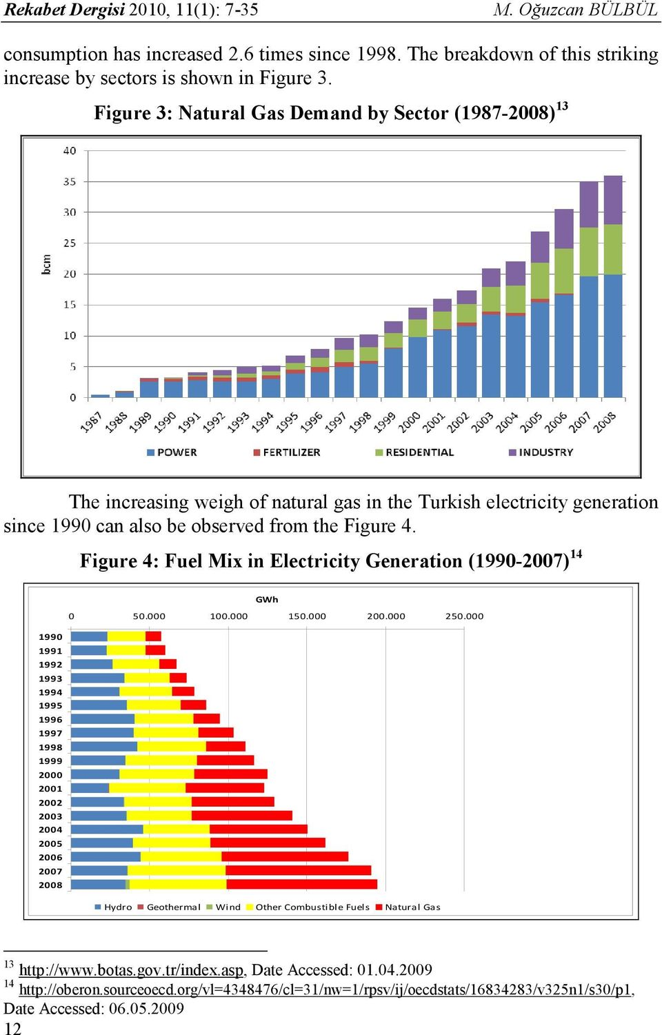 Figure 4: Fuel Mix in Electricity Generation (1990-2007) 14 1990 1991 1992 1993 1994 1995 1996 1997 1998 1999 2000 2001 2002 2003 2004 2005 2006 2007 2008 GWh 0 50.000 100.000 150.000 200.000 250.