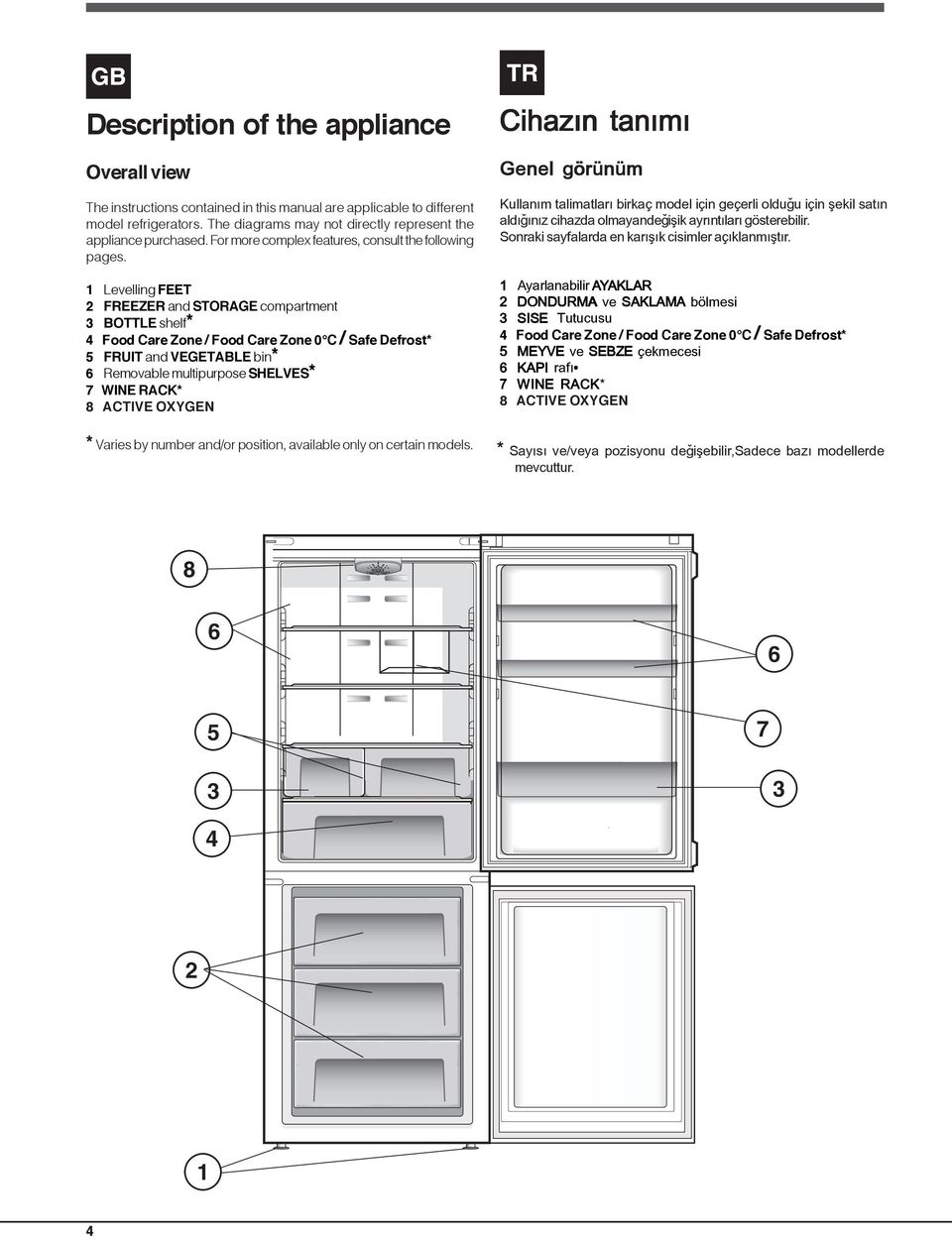 1 Levelling FEET 2 FREEZER and STORAGE compartment 3 BOTTLE shelf* 4 Food Care Zone / Food Care Zone 0 C / Safe Defrost* 5 FRUIT and VEGETABLE bin* 6 Removable multipurpose SHELVES* 7 WINE RACK* 8