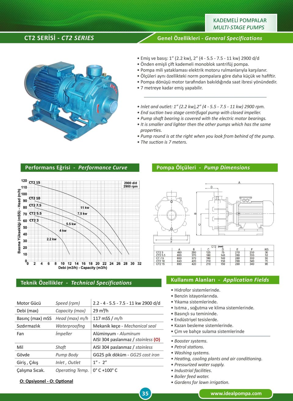 End suction two stage centrifugal pump with closed impeller. Pump shaft bearing is covered with the electric motor bearings.