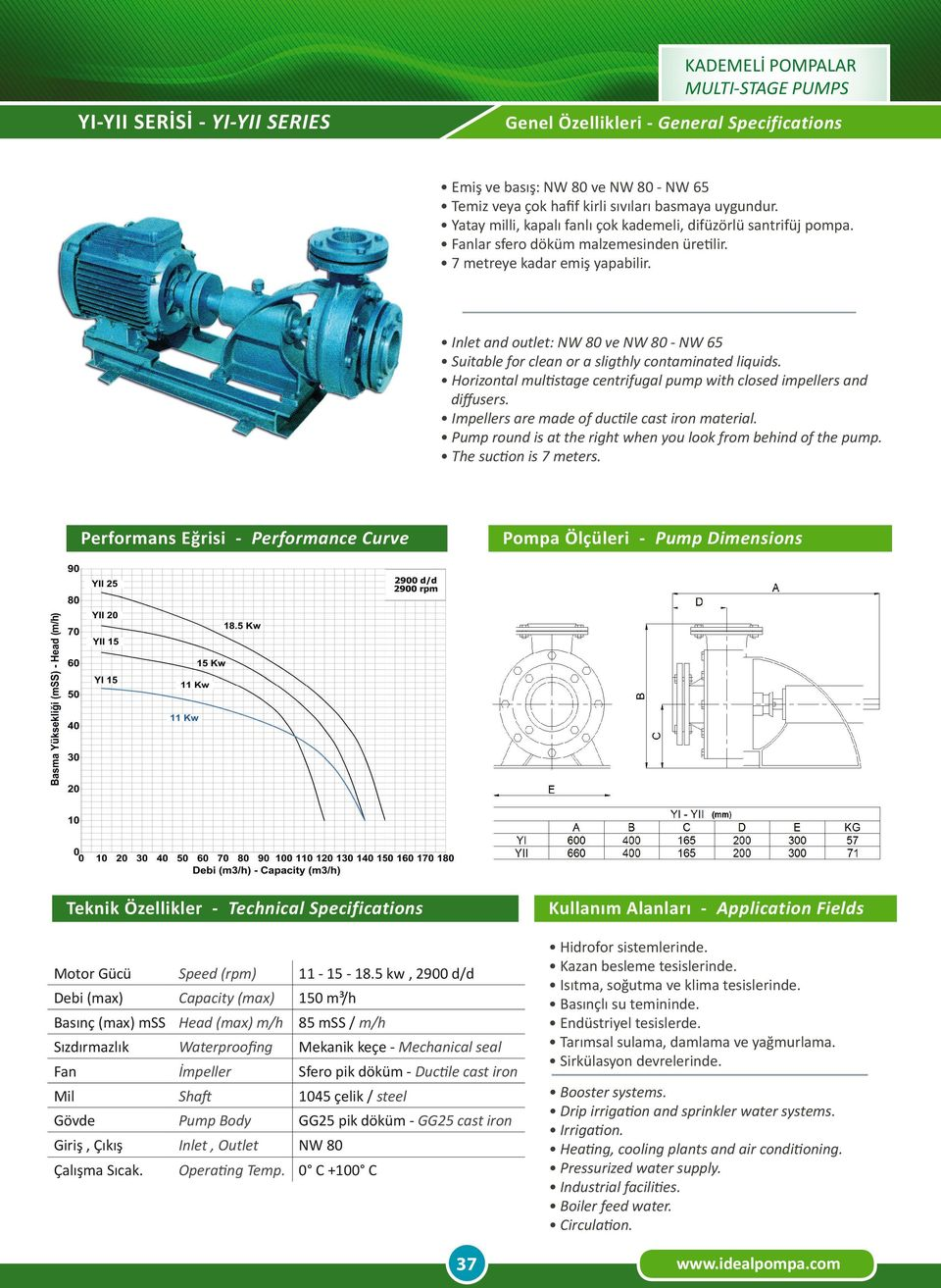 Horizontal multistage centrifugal pump with closed impellers and diffusers. Impellers are made of ductile cast iron material. Pump round is at the right when you look from behind of the pump.