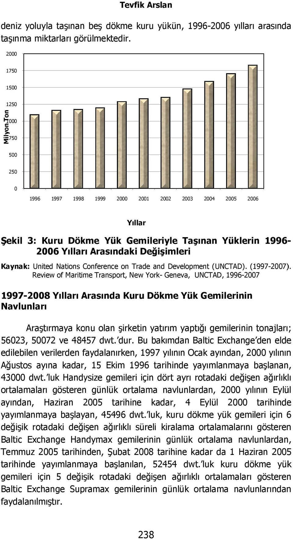 Değişimleri Kaynak: United Nations Conference on Trade and Development (UNCTAD). (1997-2007).