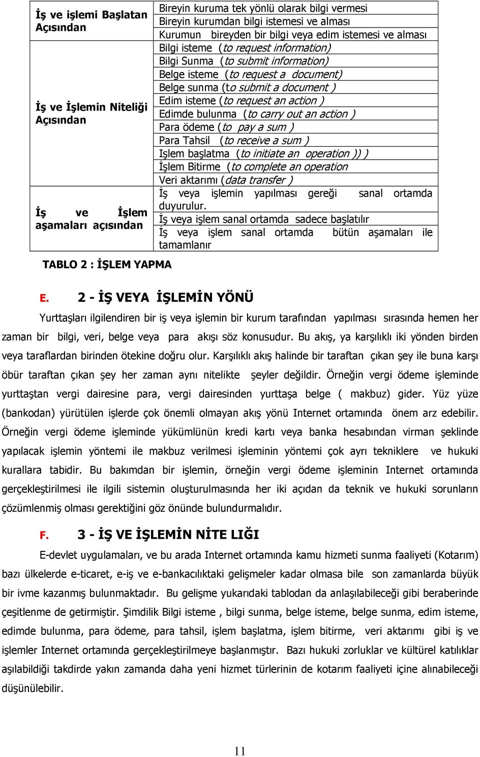document ) Edim isteme (to request an action ) Edimde bulunma (to carry out an action ) Para ödeme (to pay a sum ) Para Tahsil (to receive a sum ) Işlem başlatma (to initiate an operation )) ) Đşlem