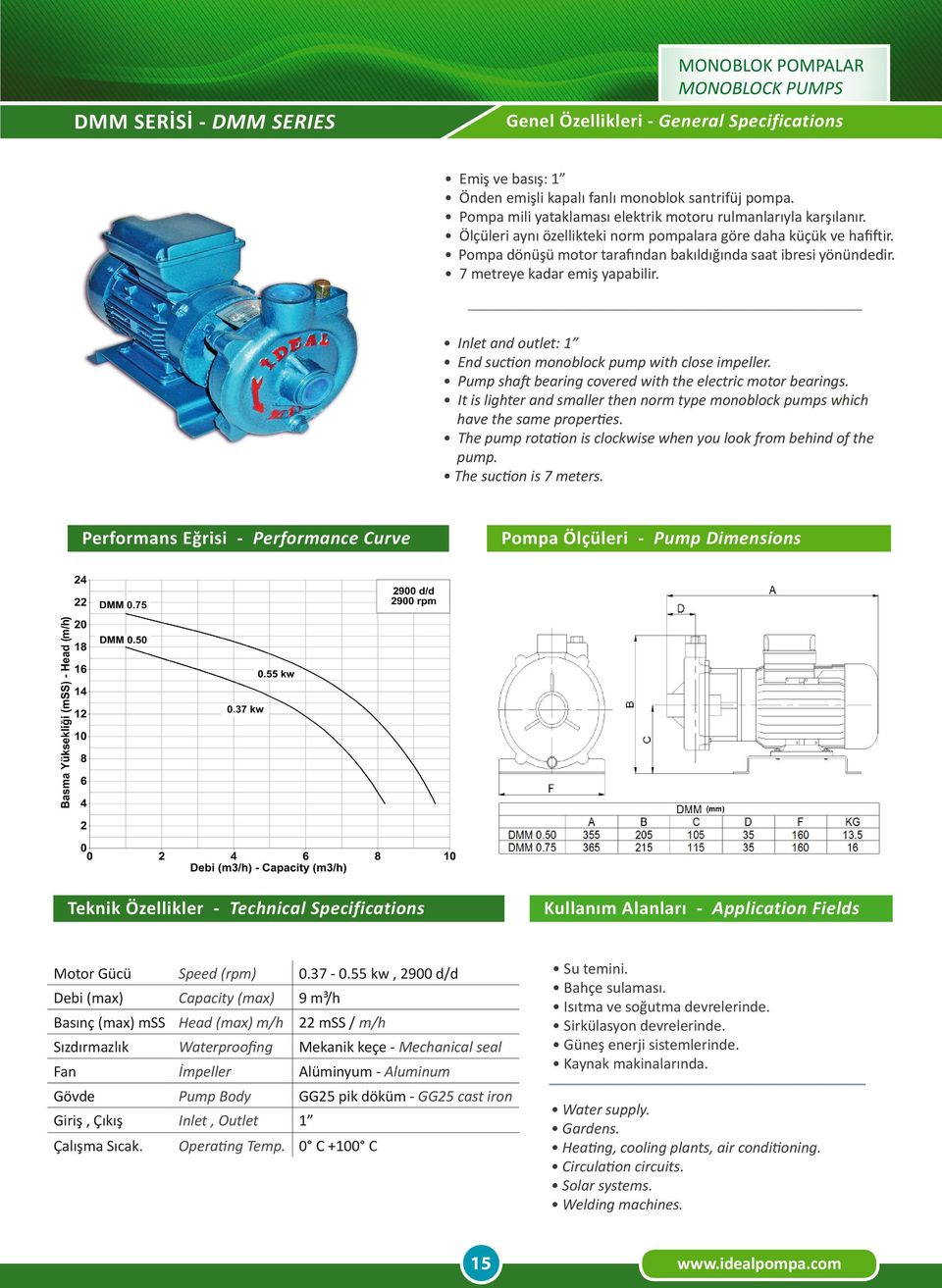 Inlet and outlet: 1 End suction monoblock pump with close impeller. Pump shaft bearing covered with the electric motor bearings.