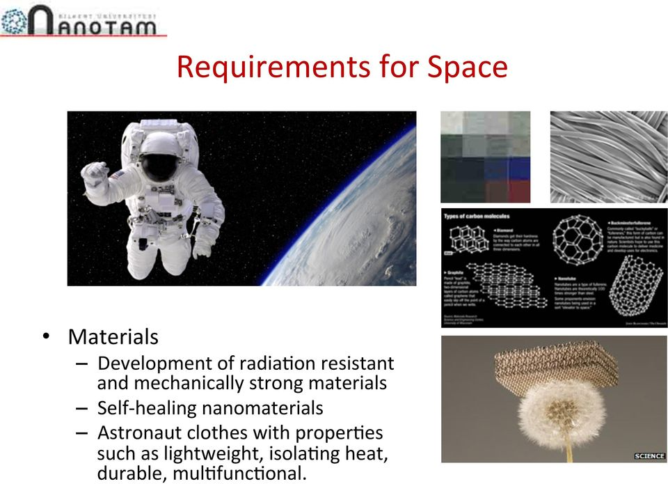 Self- healing nanomaterials Astronaut clothes with