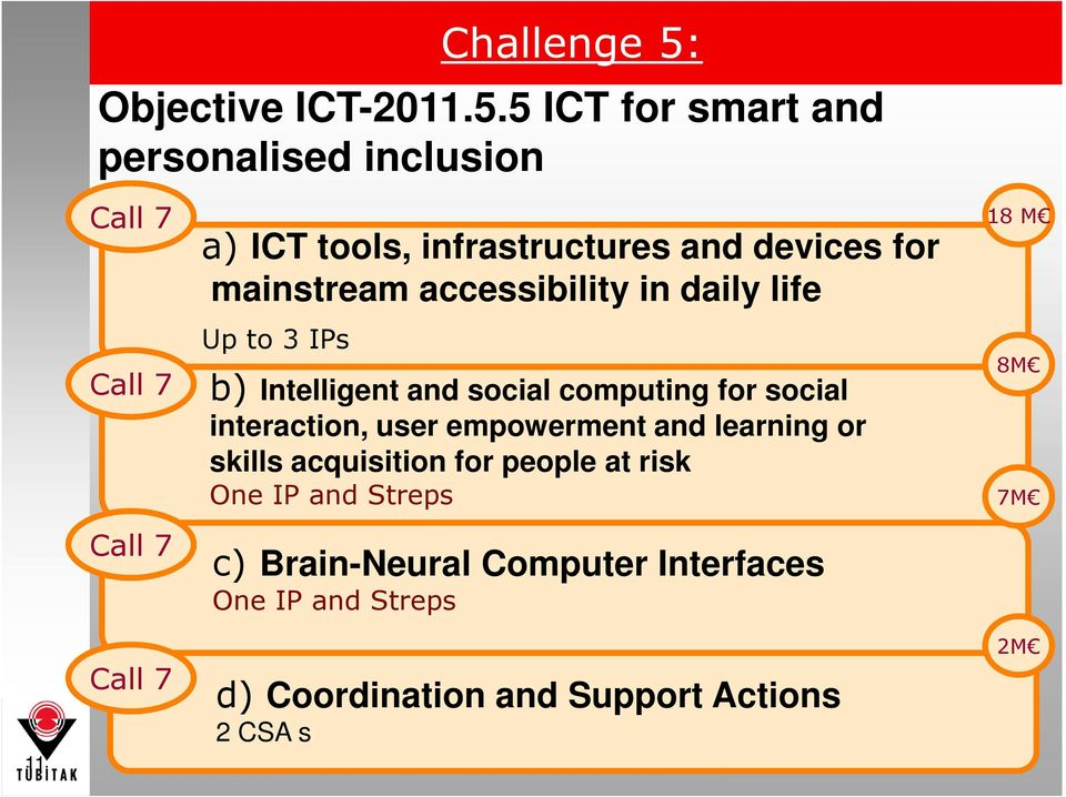 5 ICT for smart and personalised inclusion Call 7 a) ICT tools, infrastructures and devices for mainstream
