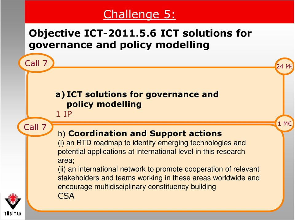 6 ICT solutions for governance and policy modelling Call 7 24 M Call 7 a)ict solutions for governance and policy modelling 1