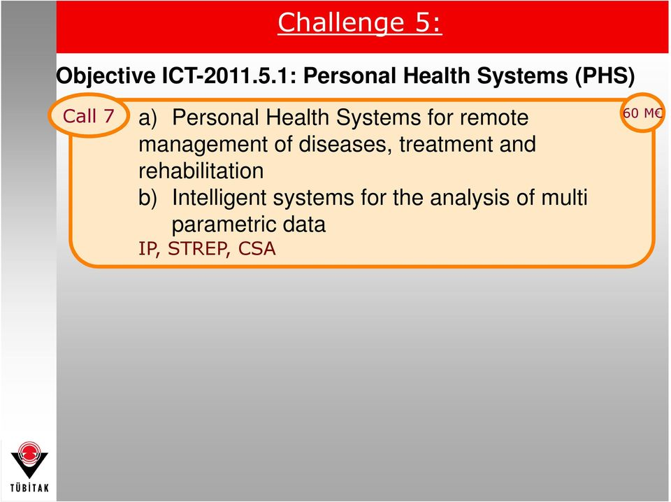 1: Personal Health Systems (PHS) Call 7 a) Personal Health
