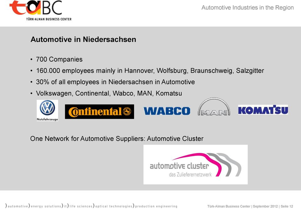 employees in Niedersachsen in Automotive Volkswagen, Continental, Wabco, MAN, Komatsu