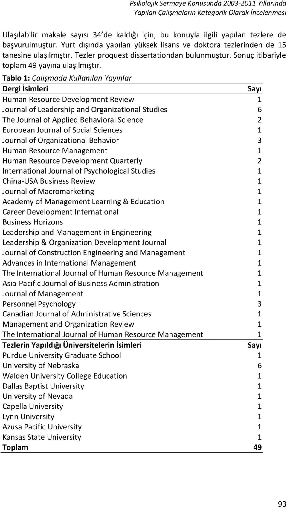 Tablo 1: Çalışmada Kullanılan Yayınlar Dergi İsimleri Human Resource Development Review 1 Journal of Leadership and Organizational Studies 6 The Journal of Applied Behavioral Science 2 European