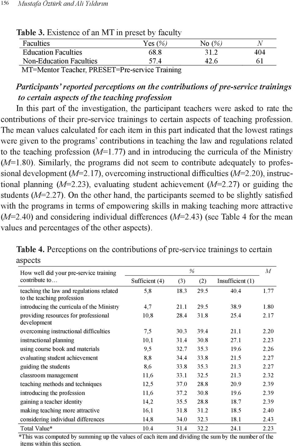 Existence of of an an MT MT in preset in preset by faculty by faculty Items Categories F % To Faculties what extent did you benefit from your Yes (%) Much No (%) 83 17.