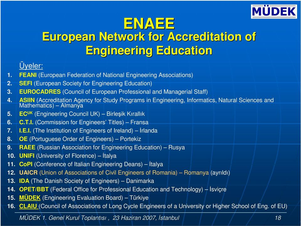 EC UK (Engineering Cuncil UK) Birleşik Kırallık 6. C.T.I. (Cmmissin fr Engineers Titles) Fransa 7. I.E.I. (The Institutin f Engineers f Ireland) İrlanda 8. OE (Prtuguese Order f Engineers) Prtekiz 9.
