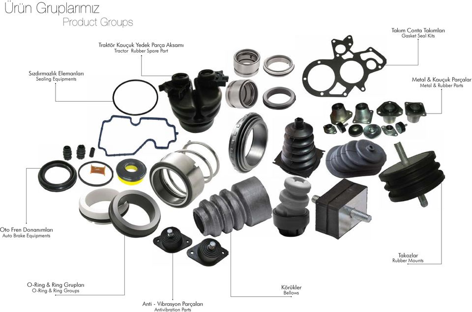 Metal & Rubber Parts Oto Fren Donanımları Auto Brake Equipments Takozlar Rubber Mounts O-Ring