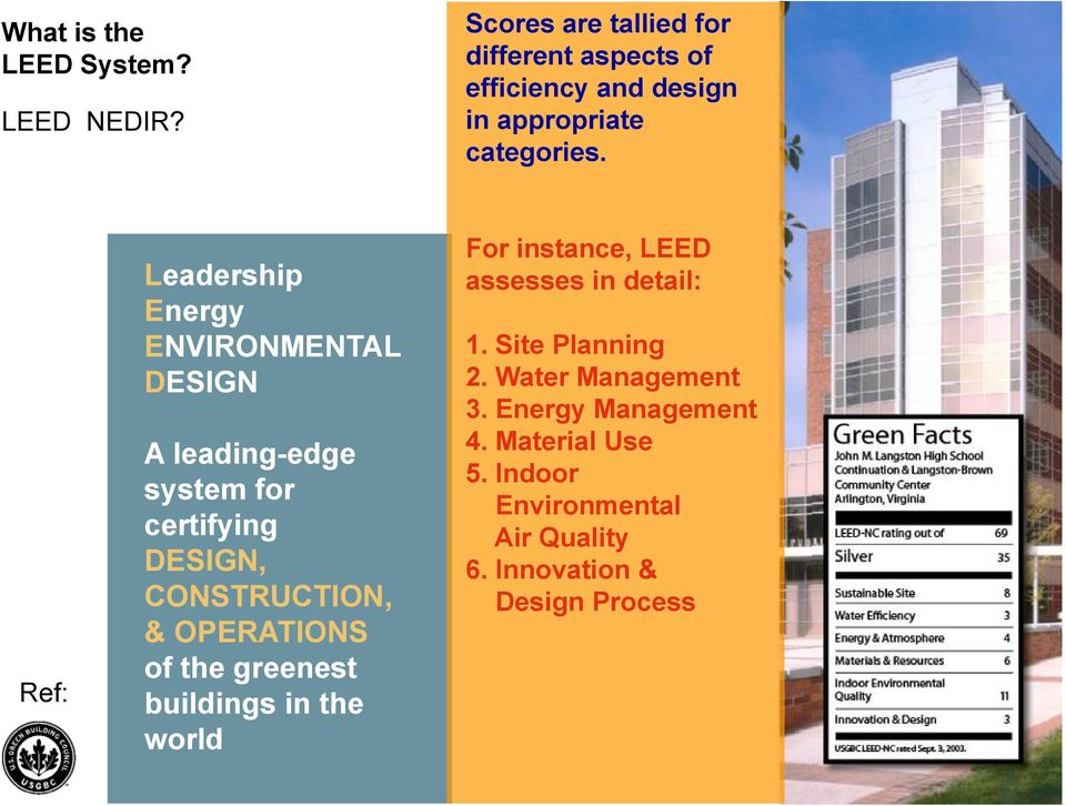 Ref: Leadership Energy ENVIRONMENTAL DESIGN A leading-edge system for certifying DESIGN, CONSTRUCTION, & OPERATIONS
