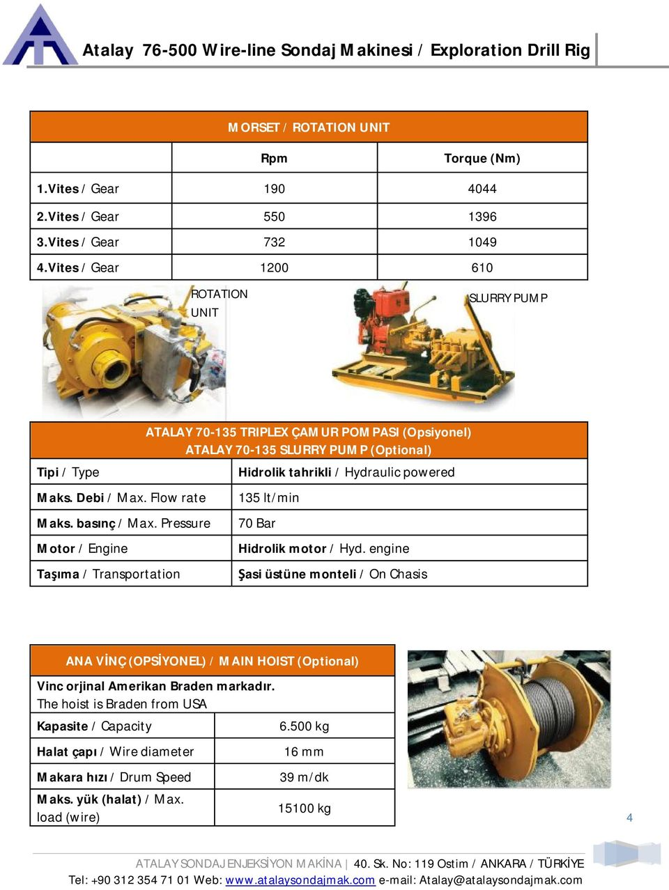 Pressure Motor / Engine Taşıma / Transportation ATALAY 70-135 TRIPLEX ÇAMUR POMPASI (Opsiyonel) ATALAY 70-135 SLURRY PUMP (Optional) Hidrolik tahrikli / Hydraulic powered 135 lt/min