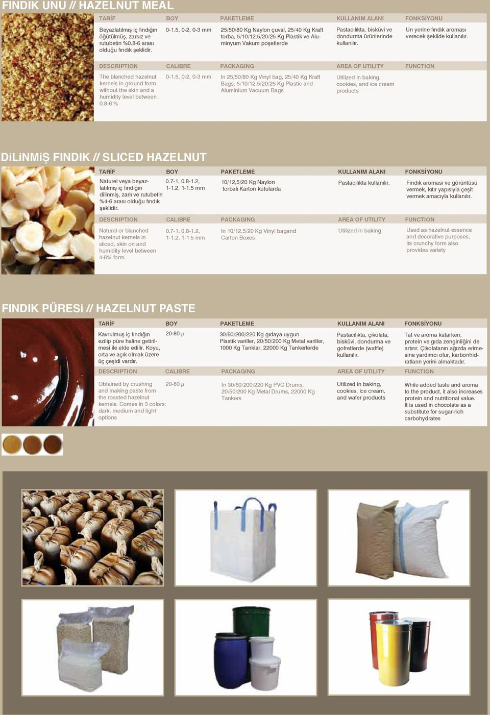 The blanched hazelnut kernels in ground form without the skin and a humidity level between 0.8-6 % 0-1.5, 0-2, 0-3 mm In 25/50/80 Kg Vinyl bag, 25/40 Kg Kraft Bags, 5/10/12.