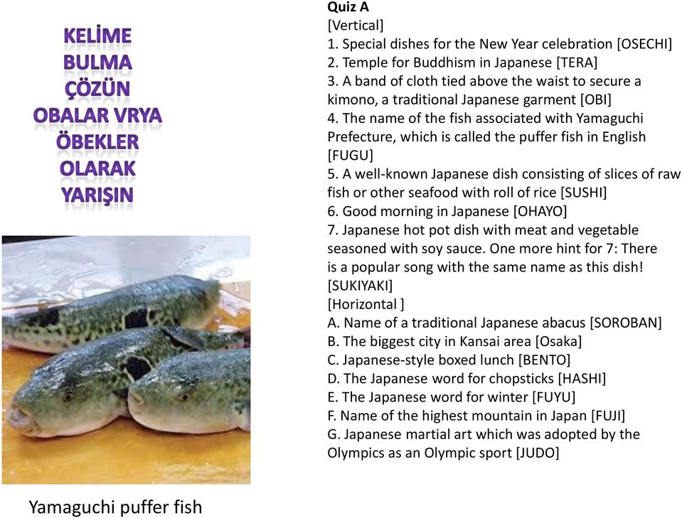 The name of the fish associated with Yamaguchi Prefecture, which is called the puffer fish in English [FUGU] 5.