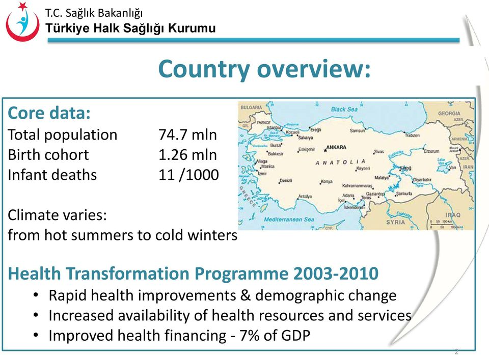 Country overview: Health Transformation Programme 2003-2010 Rapid health