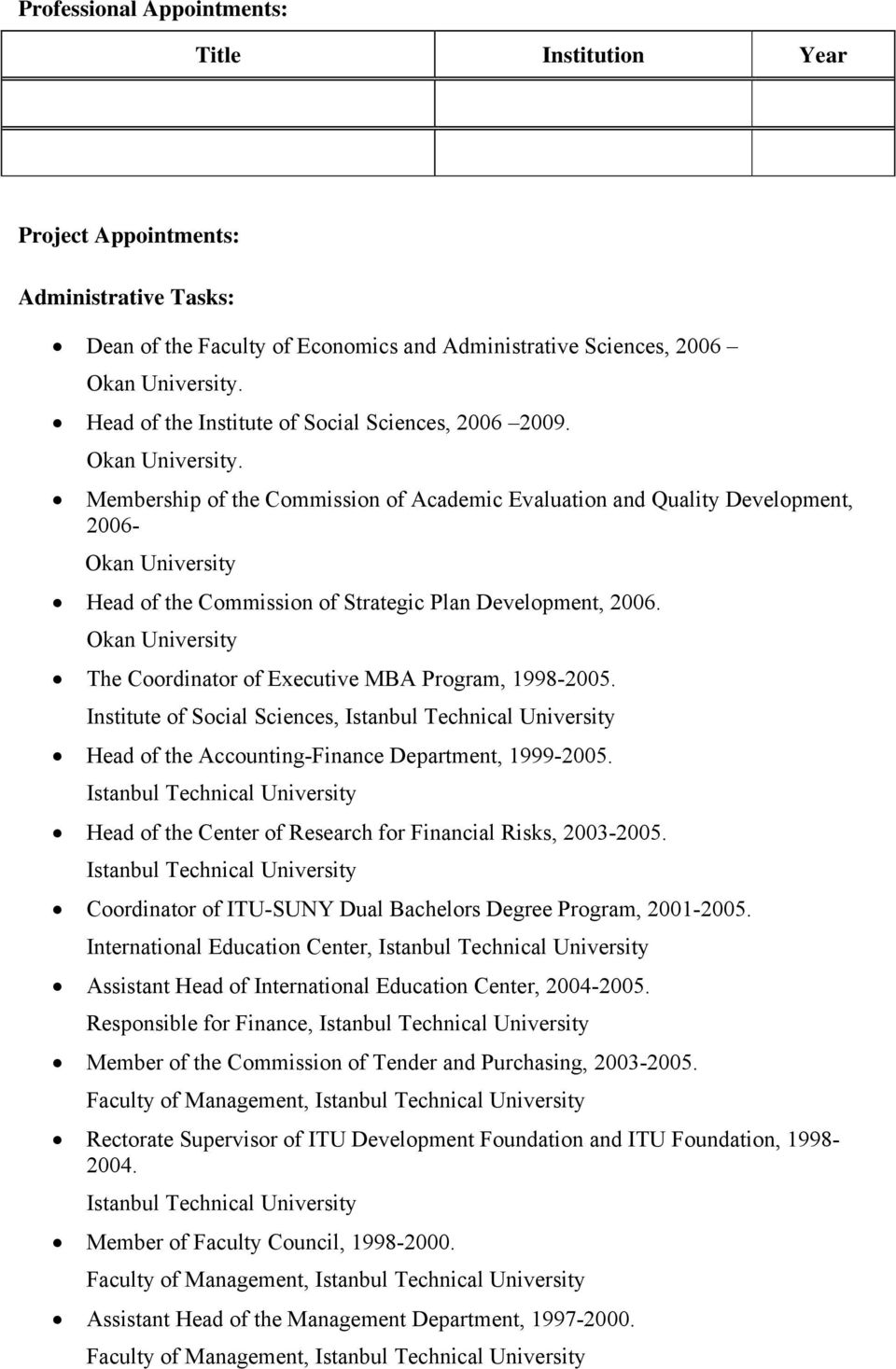 Membership of the Commission of Academic Evaluation and Quality Development, 2006- Okan University Head of the Commission of Strategic Plan Development, 2006.
