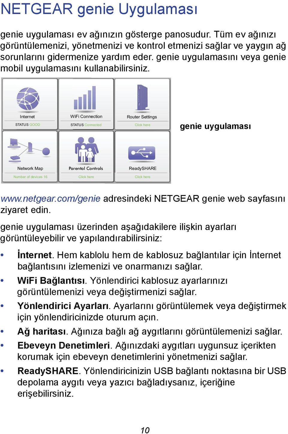 Internet STATUS GOOD WiFi Connection STATUS Connected Router Settings Click here genie uygulaması Network Map Parental Controls ReadySHARE Number of devices 16 Click here Click here www.netgear.